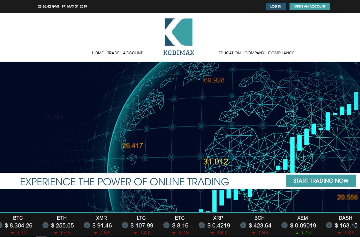 Kodimax Review: Does Trading With Kodimax Offer Freedom to the Traders?