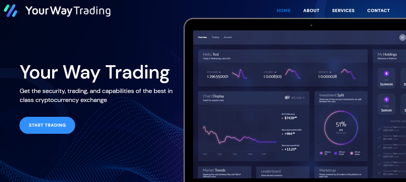 Your Way Trading